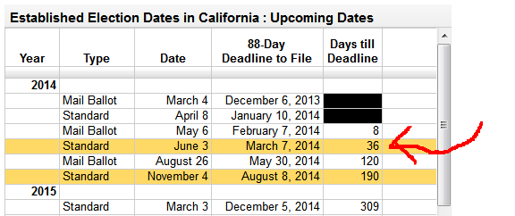 California Elections Calendar- When and Why (Mystery Education Theater 3000) 2014-01-30 00-11-27