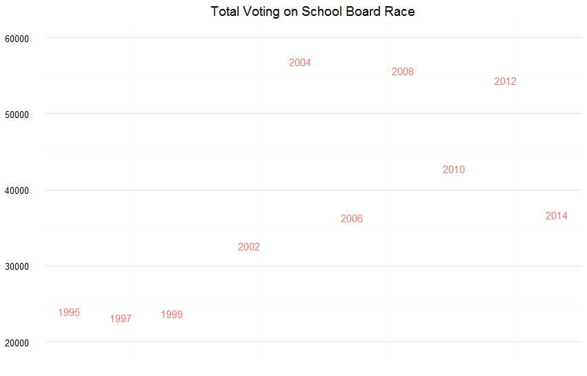 total-voting
